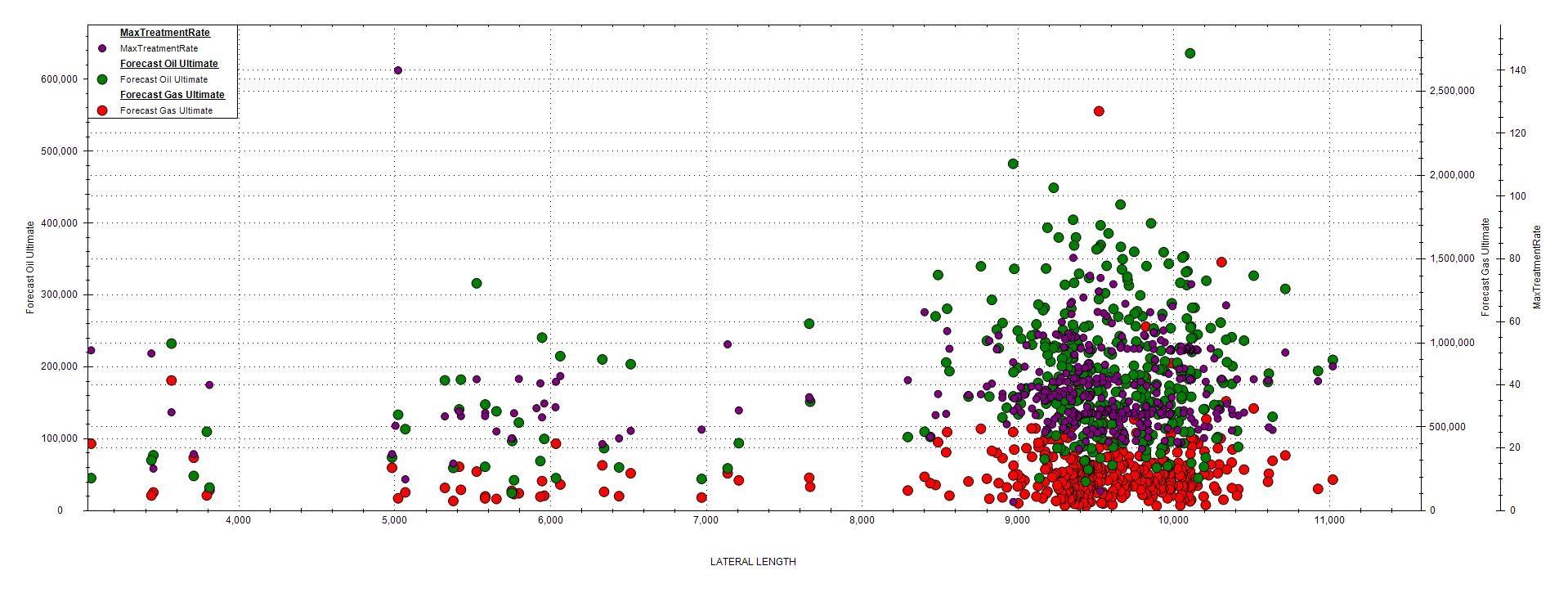 scatter plot web