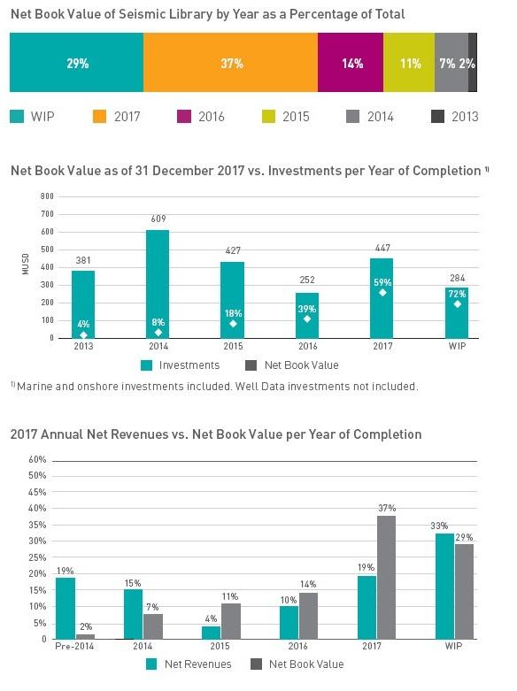 Net-Book-Valuess-Annual-Net-Rev_AL